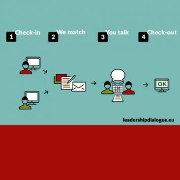 Hoe werkt de leadership dialogue guide